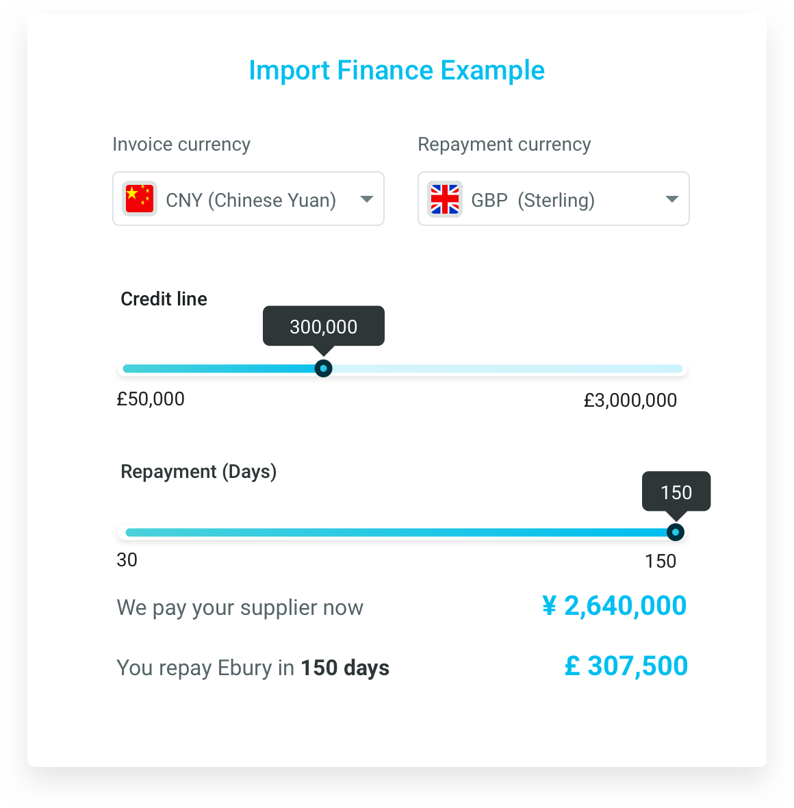 Import finance example